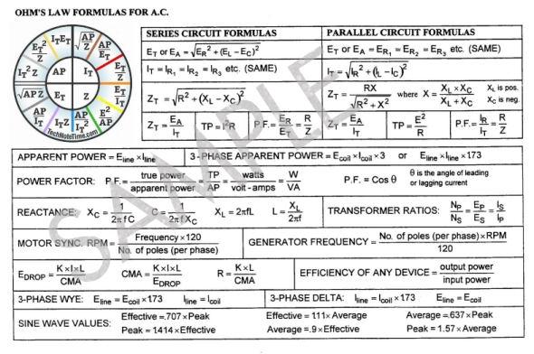 Electronics Measurement: Ohm s Law - For Dummies